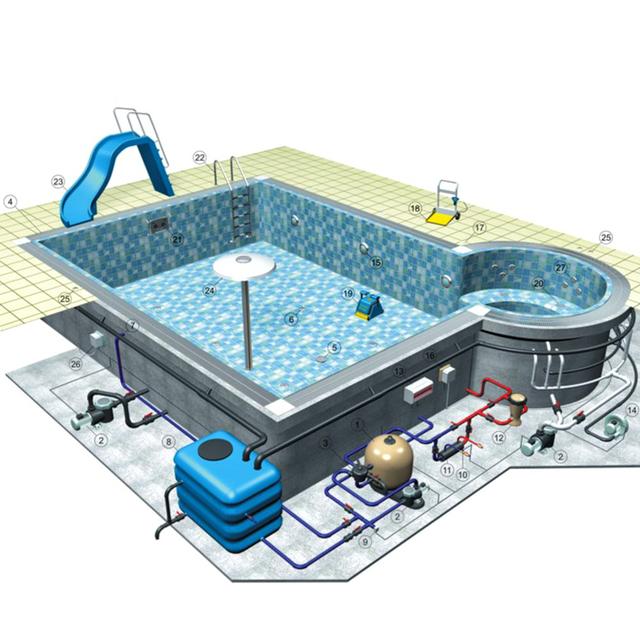 Продажа бассейнов и сопутствующего оборудования